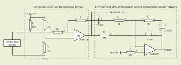 thermoelectric cooler controller design made simpler features a typical tec control circuit comprises a temperature sensor conditioning circuit an error amplifier and a compensation network