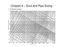 Friction Chart For Round Duct Heating And Air Conditioning I Ppt Video Online Download