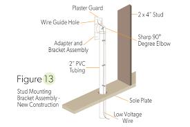 allegro central vacuum cut