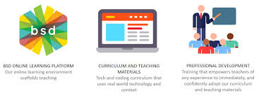 Technology And Education Bsd Standards And Information