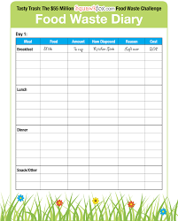 Make Your Own Diet Chart Keep Track Of Your Own Food Waste At Your House Heifer