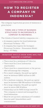 How To Register A Company How To Register A Company In Indonesia As Foreign Investor