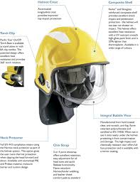 pacific helmets f10 mkv rescue structural fire helmet
