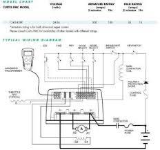 club car battery wiring diagram 48 volt images club car golf c cart 48v battery wiring diagram star golf cart wiring diagram