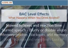 Efficient Blood Alcohol Level Impairment Chart Drinks Bac