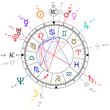 Astrology And Natal Chart Of Chris Cornell Born On 1964 07 20