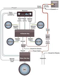 home stereo wiring diagram in addition to amplifier wiring diagrams whole house audio system wiring diagram home stereo wiring diagram in addition to amplifier wiring diagrams home stereo equalizer wiring diagram