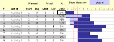 Work In Progress Excel Template Free Excel Gantt Chart Template And Tutorial Project Management
