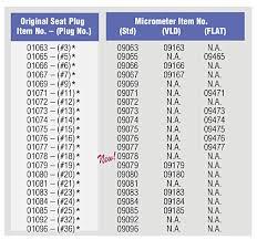 Redding Shell Holder Chart Bullet Seating Micrometers Redding Reloading Equipment