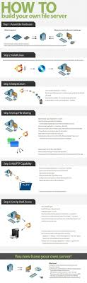 Best 25+ Build your own computer ideas on Pinterest | Build your ...