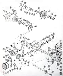 wiring diagram for 2004 jeep wrangler wiring discover your dana 60 parts diagram dana 60 parts diagram likewise 3 8l v6 supercharged engine also jeep