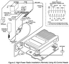 motorola spectra wiring diagram wiring diagrams and schematics making your own spectra programming cable motorola ihf1000 wiring diagram diagrams and schematics