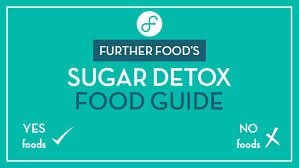 Go On A Sugar Free Diet Get A List Of What To Eat And To Avoid