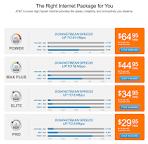 Fastest Internet Services