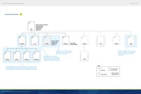 main sitemap navigation new dana sa