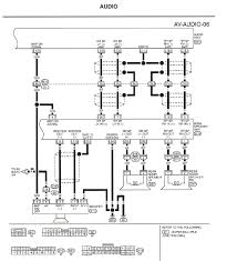 bose amplifier wiring diagram wiring diagram simonand how to wire car speakers to amp diagram at 4 Channel Car Amplifier Wiring Diagram