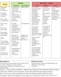 Pressure Ulcer Chart Protecting The Skin Of Older Adults Through Surveillance And