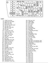 npr fuse box diagram simple wiring diagram 2012 isuzu npr fuse box wiring diagrams best ford f 150 fuse panel diagram 2012