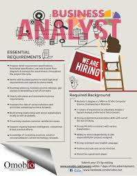 Business Analyst | Omobio (Pvt) Ltd | Rakiya.lk