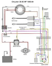 mercury wire diagram mercury wiring harness diagram solidfonts f250 stereo wiring diagram wire harness tape 19mm