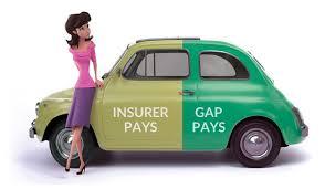 classic car gap insurance