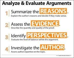 Evaluate 4 Factors In Argument Analysis