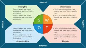 Business Swot Analysis Template Powerpoint Design
