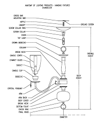 anatomy of haning fixture