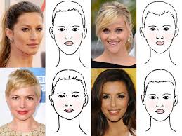 ivillage getty today hairstyles for face shape