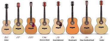 Guitar Nut Size Chart Comparison Chart Of Acoustic Guitar Sizes Showing A Parlor