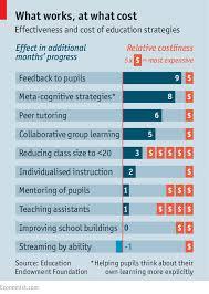 teaching the teachers education reform latest updates
