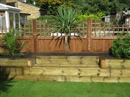 Small Picture Railway Sleepers Small gardes Pinterest Raised bed Railway