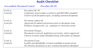 Document Audit Checklist Iso 9001 2015 Clause 9 2 Internal Audit By Pretesh Biswas Apb