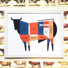Meat Chart Beef Cut Chart Art Print Wall Poster Kitchen Decor Cooking Diagram Butcher Shop Food Illustration By Raymond Biesinger
