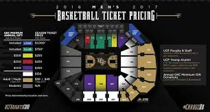 49 Unfolded Cfe Arena Seating Map