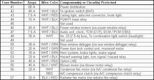 1996 honda accord stereo wiring diagram wiring diagrams toyota tundra radio wiring diagram and hernes