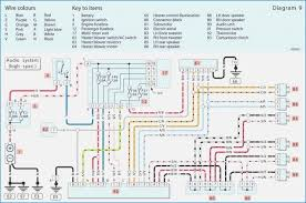 fiat doblo wiring diagram search for wiring diagrams \u2022 Wiring Diagram 1973 Fiat Italian at Fiat Doblo Wiring Diagram Pdf