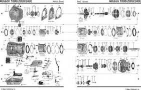 similiar allison 1000 parts diagram keywords pdf allison 1000 allison 1000 2000 2400 series transmission breakdown