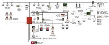 addressable fire alarm control panel piconet innovative fire alarm addressable system wiring diagram pdf at Addressable Fire Alarm System Diagrams