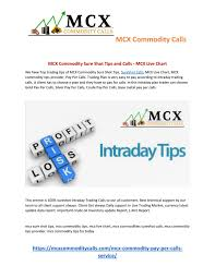 Mcx Commodity Sure Shot Tips And Calls Mcx Live Chart