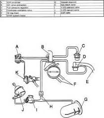 similiar vacuum lines on 1998 volvo s70 keywords 1998 volvo s70 vacuum line diagram on volvo vacuum line diagram