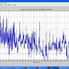 Matlab Gantt Chart Snapshot Of Matlab Showing Gantt Chart For Max Makespan