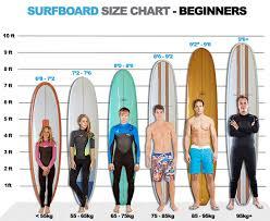 Surfboard Size Chart Beginner Surfboard Size Chart Surfing In 2019 Surfing