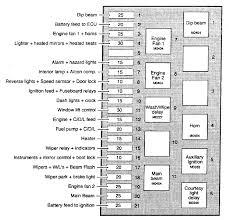 citroen c5 2003 fuse box diagram diy wiring diagrams \u2022 citroen c5 2009 fuse box diagram tvr chimaera 1992 2003 fuse box diagram auto genius rh autogenius info 1997 corvette fuse box