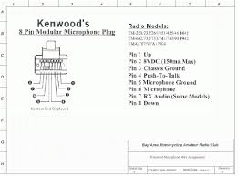 kenwood wiring harness diagram ddx418 showy 16 pin britishpanto kenwood ddx418 wiring harness diagram at Kenwood Ddx418 Wire Diagram