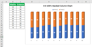 How To Make Stacked Column Chart Stacked Column Chart In Excel How To Create Stacked Column