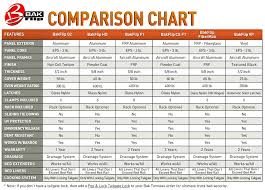 Mud Tire Comparison Chart Atv Tire Weights Chart Www Bedowntowndaytona Com