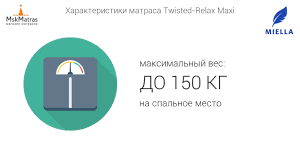 <b>Матрас Miella Twisted</b> Relax Maxi - YouTube