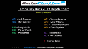 Tampa Bay Bucs Depth Chart 2013 Rotochatter Com Youtube