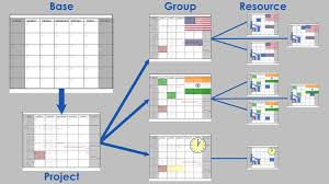Group Planning Calendar How To Execute Layered Calendar Management In Ms Project